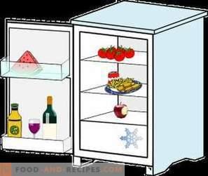 De ce nu-l puneți fierbinte în frigider